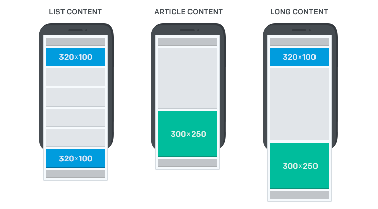 Going Mobile: Ad Optimization Tips